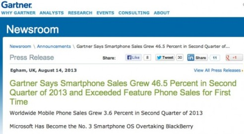 Gartner Q2 2013 Mobile Phone Market Share & Sales Report