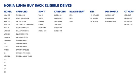 Nokia Lumia buy back eligible devices