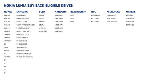 Nokia Lumia buy back eligible devices